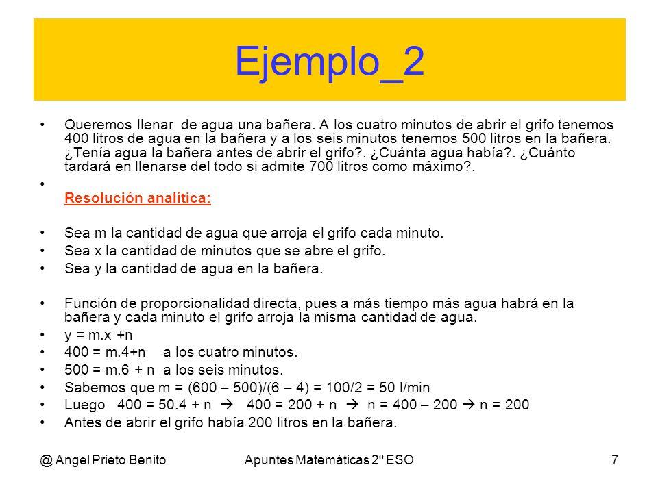 @ Angel Prieto BenitoApuntes Matemáticas 2º ESO7 Ejemplo_2 Queremos llenar de agua una bañera. A los cuatro minutos de abrir el grifo tenemos 400 litr