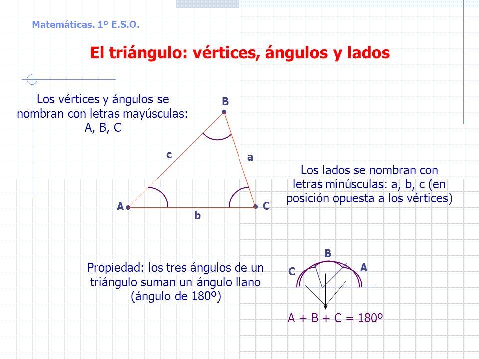 Matemáticas.1º E.S.O.