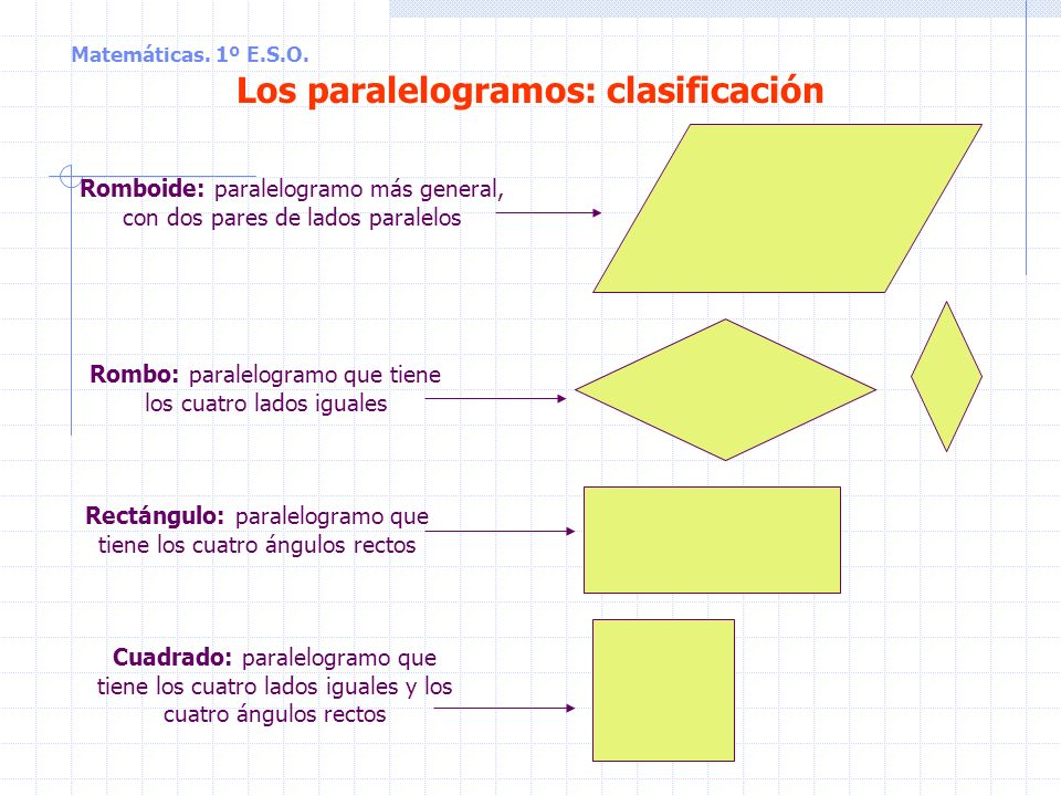 Matemáticas. 1º E.S.O. DENTRO DE LOS CUADRILÁTEROS TENEMOS: PARALELOGRAMOSNO PARALELOGRAMOS