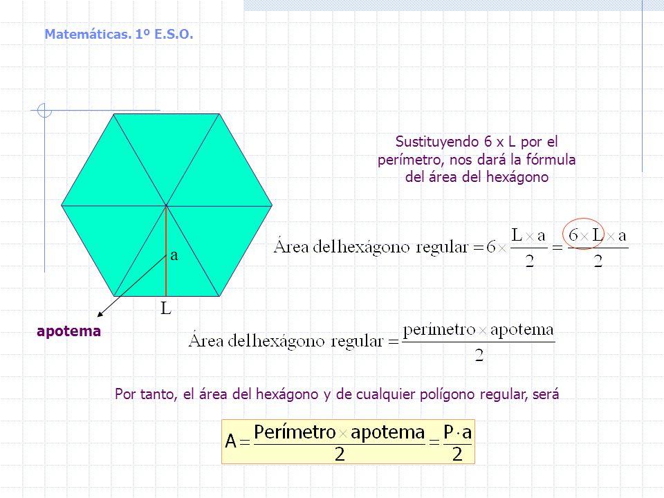 Matemáticas. 1º E.S.O. Área de un polígono regular Todo polígono regular puede descomponerse en triángulos iguales Como 6 L (6 veces el lado) es el pe