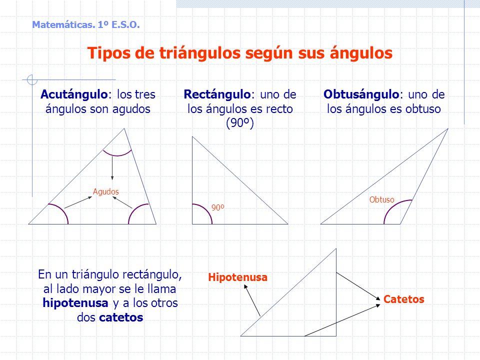 Matemáticas. 1º E.S.O. C El triángulo: vértices, ángulos y lados Propiedad: los tres ángulos de un triángulo suman un ángulo llano (ángulo de 180º) Lo