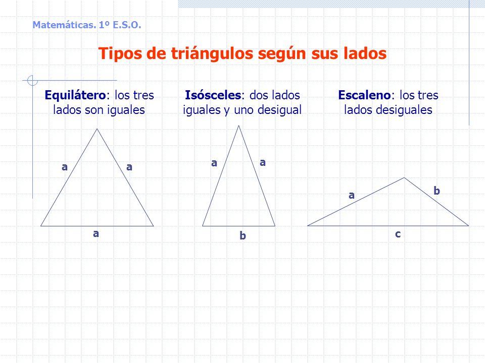 Matemáticas. 1º E.S.O. Tipos de triángulos según sus ángulos Acutángulo: los tres ángulos son agudos Rectángulo: uno de los ángulos es recto (90º) Obt