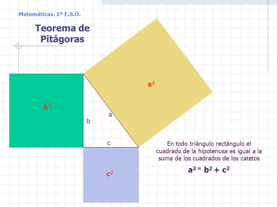 Matemáticas. 1º E.S.O. El triángulo: bisectrices e incentro Incentro: punto donde se cortan las bisectrices Bisectriz: recta que pasa por un vértice y