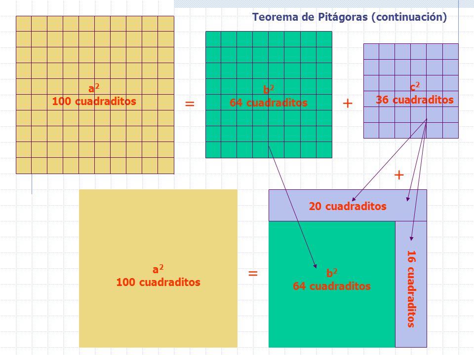 Matemáticas. 1º E.S.O. Teorema de Pitágoras Matemáticas. 1º E.S.O. En todo triángulo rectángulo el cuadrado de la hipotenusa es igual a la suma de los