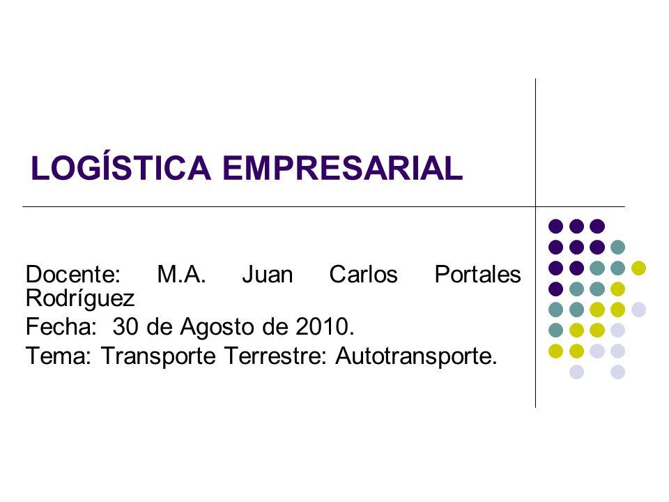 LOGÍSTICA EMPRESARIAL Docente: M.A. Juan Carlos Portales Rodríguez Fecha: 30 de Agosto de 2010. Tema: Transporte Terrestre: Autotransporte.