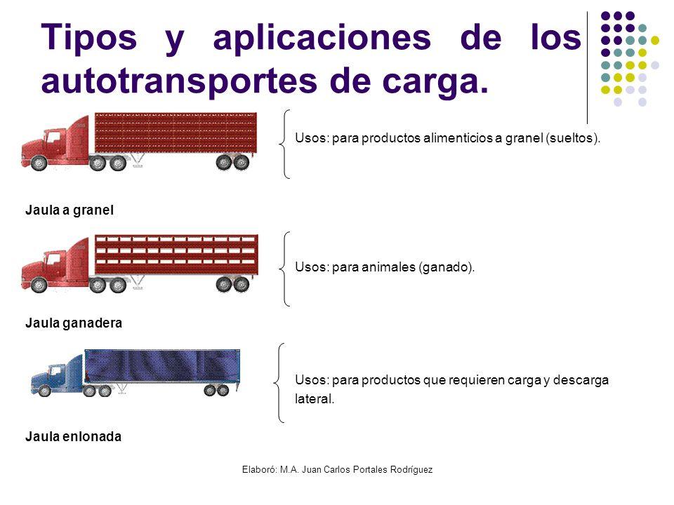 Elaboró: M.A. Juan Carlos Portales Rodríguez Tipos y aplicaciones de los autotransportes de carga. Usos: para productos alimenticios a granel (sueltos
