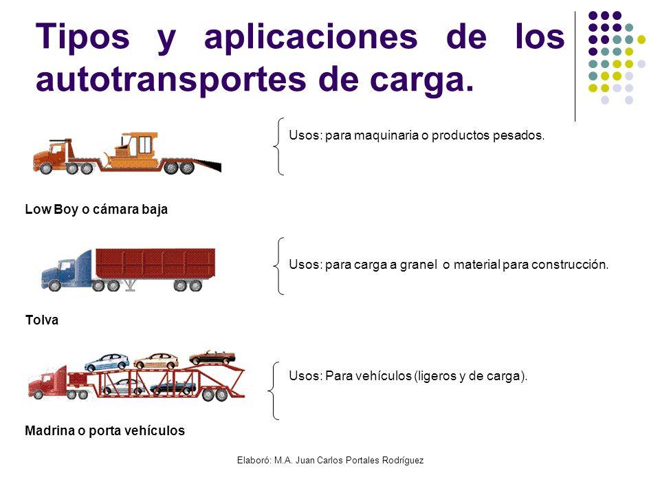 Elaboró: M.A. Juan Carlos Portales Rodríguez Tipos y aplicaciones de los autotransportes de carga. Usos: para maquinaria o productos pesados. Low Boy