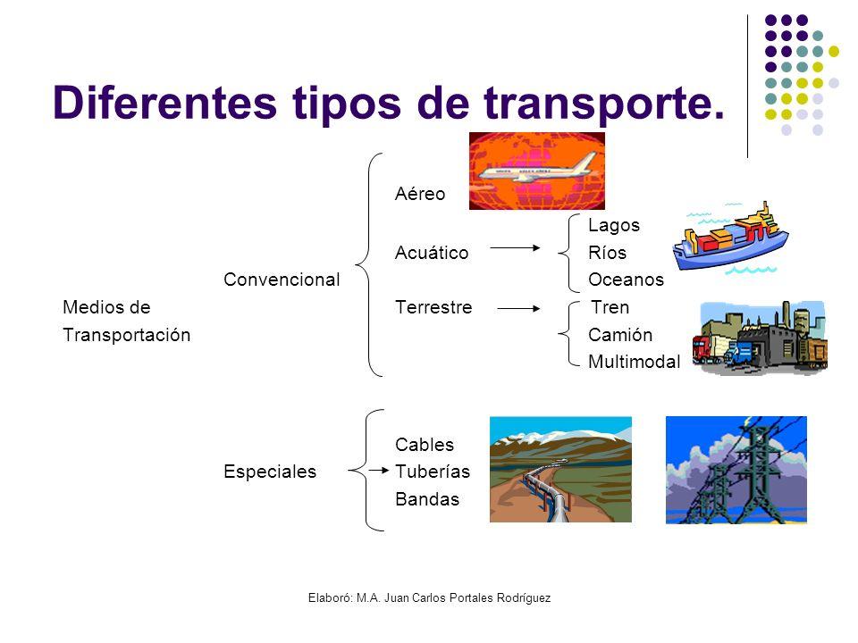 Elaboró: M.A. Juan Carlos Portales Rodríguez Diferentes tipos de transporte. Aéreo Lagos Acuático Ríos Convencional Oceanos Medios de Terrestre Tren T