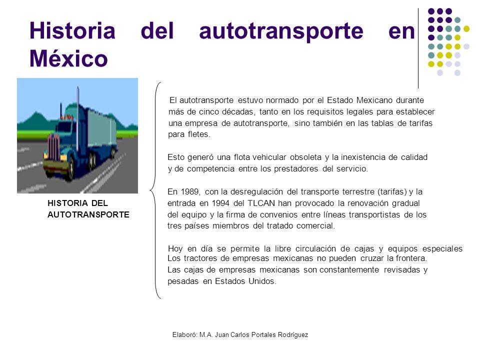 Elaboró: M.A. Juan Carlos Portales Rodríguez Historia del autotransporte en México El autotransporte estuvo normado por el Estado Mexicano durante más