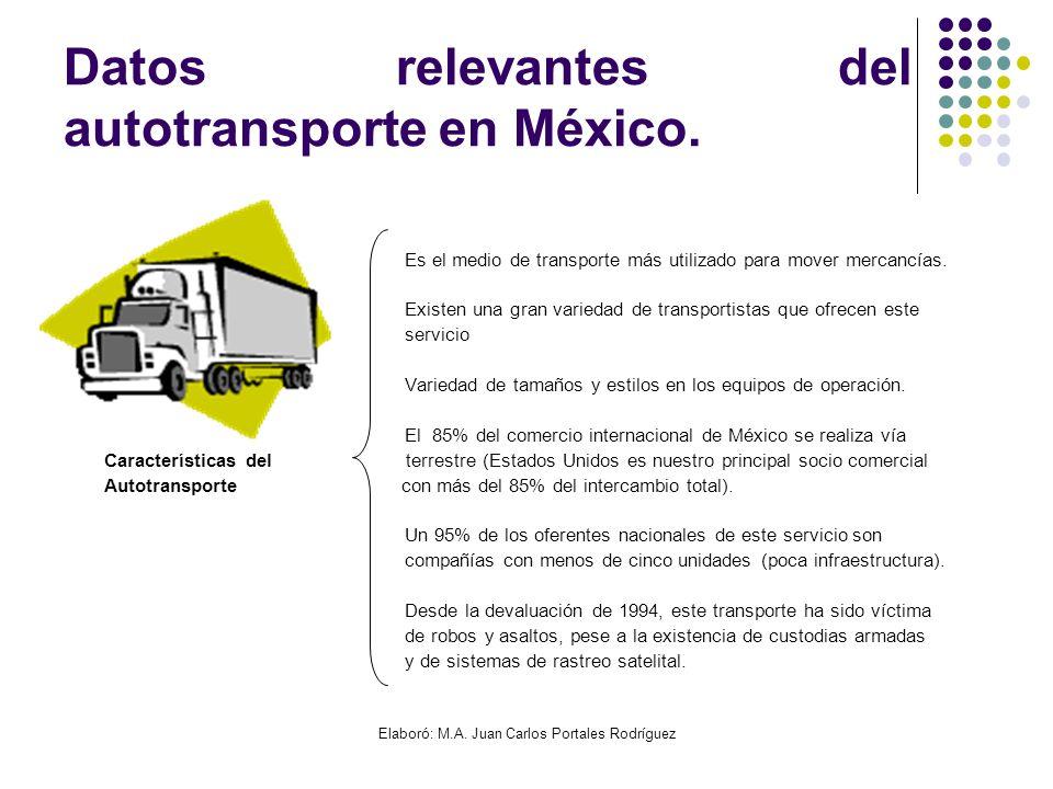 Elaboró: M.A. Juan Carlos Portales Rodríguez Datos relevantes del autotransporte en México. Es el medio de transporte más utilizado para mover mercanc