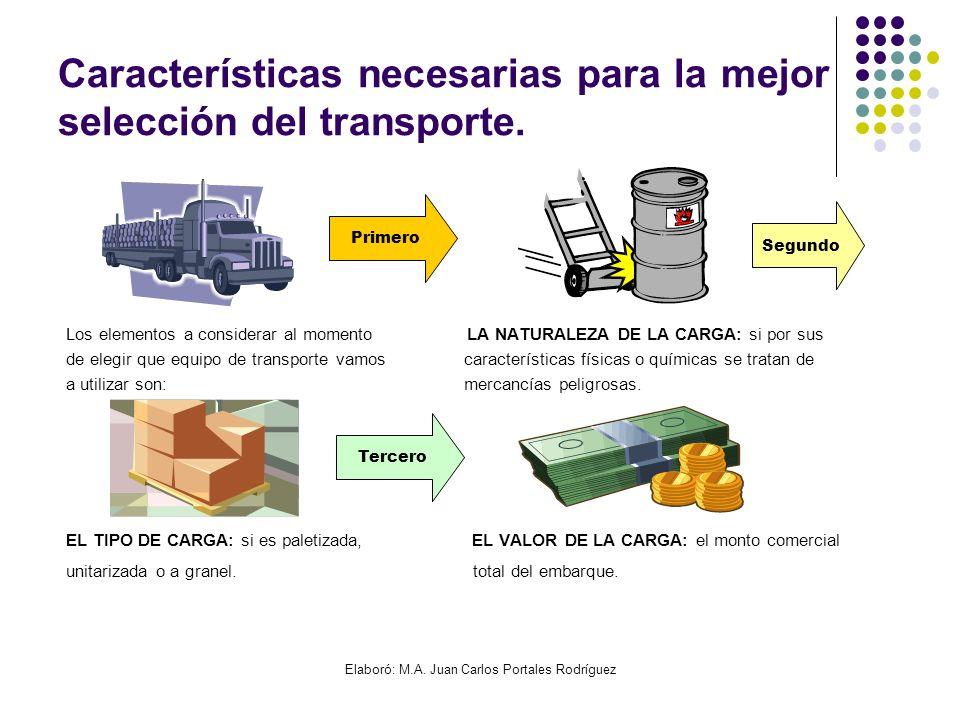 Elaboró: M.A. Juan Carlos Portales Rodríguez Características necesarias para la mejor selección del transporte. Los elementos a considerar al momento
