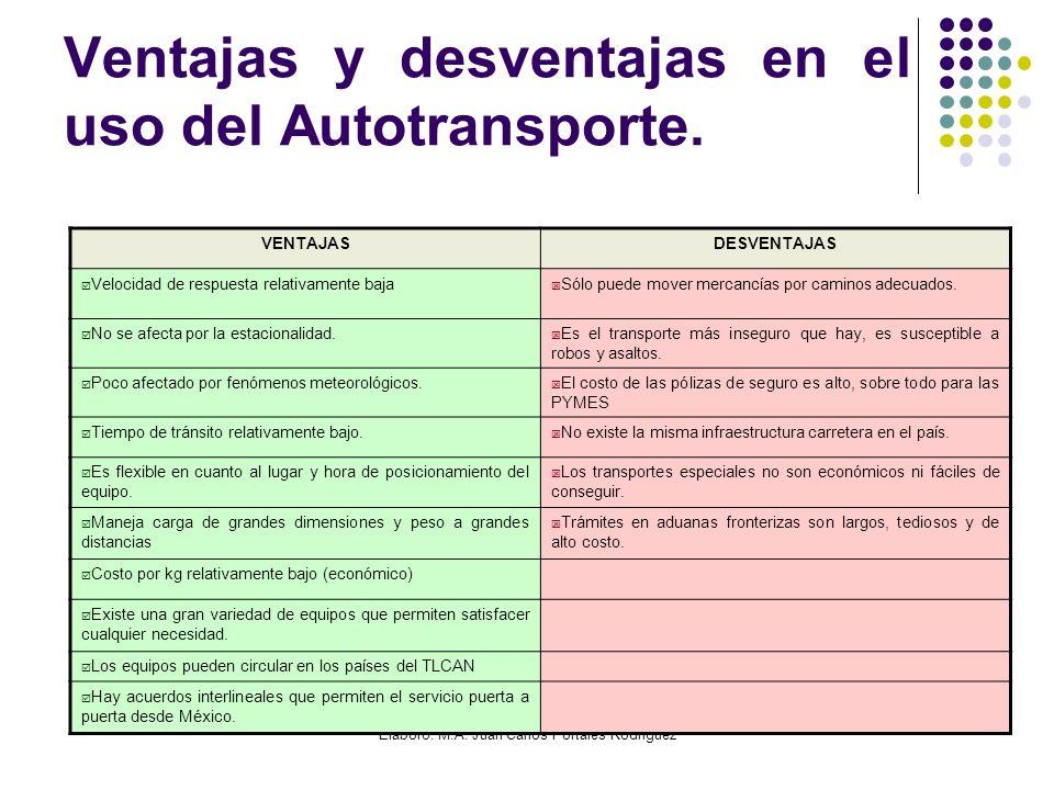Elaboró: M.A. Juan Carlos Portales Rodríguez Ventajas y desventajas en el uso del Autotransporte. VENTAJASDESVENTAJAS Velocidad de respuesta relativam
