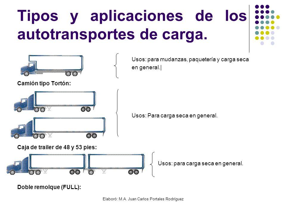 Elaboró: M.A. Juan Carlos Portales Rodríguez Tipos y aplicaciones de los autotransportes de carga. Usos: para mudanzas, paquetería y carga seca en gen