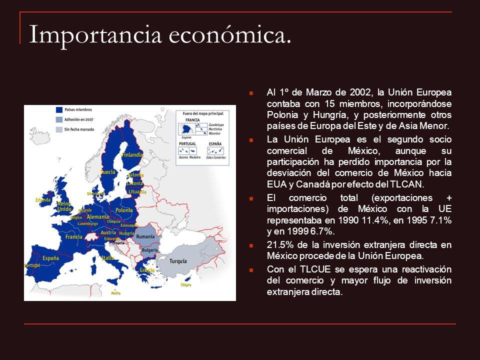 Importancia económica. Al 1º de Marzo de 2002, la Unión Europea contaba con 15 miembros, incorporándose Polonia y Hungría, y posteriormente otros país