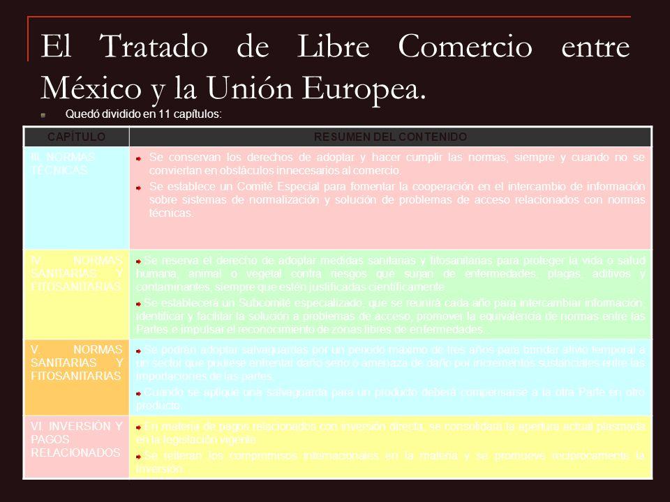 El Tratado de Libre Comercio entre México y la Unión Europea. Quedó dividido en 11 capítulos: CAPÍTULORESUMEN DEL CONTENIDO III. NORMAS TÉCNICAS. Se c