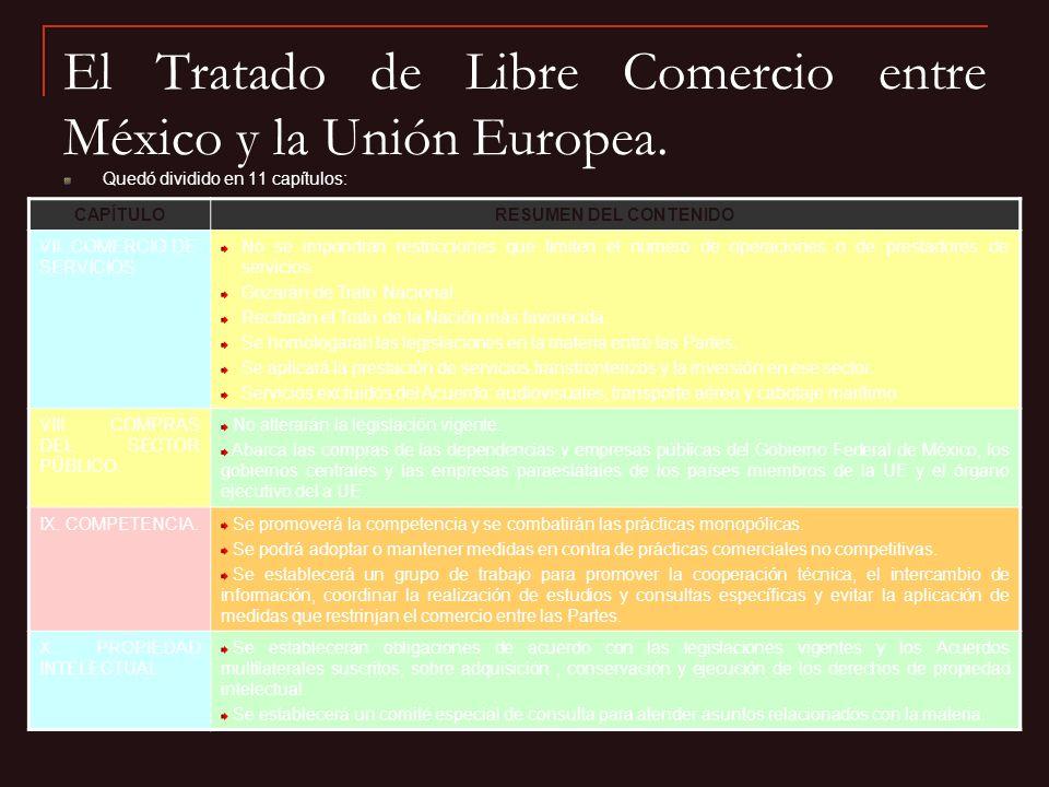 El Tratado de Libre Comercio entre México y la Unión Europea. Quedó dividido en 11 capítulos: CAPÍTULORESUMEN DEL CONTENIDO VII. COMERCIO DE SERVICIOS