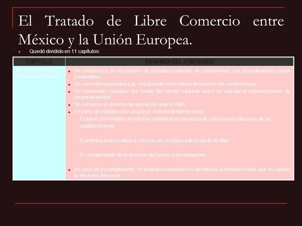 El Tratado de Libre Comercio entre México y la Unión Europea. Quedó dividido en 11 capítulos: CAPÍTULORESUMEN DEL CONTENIDO XI. SOLUCIÓN DE CONTROVERS