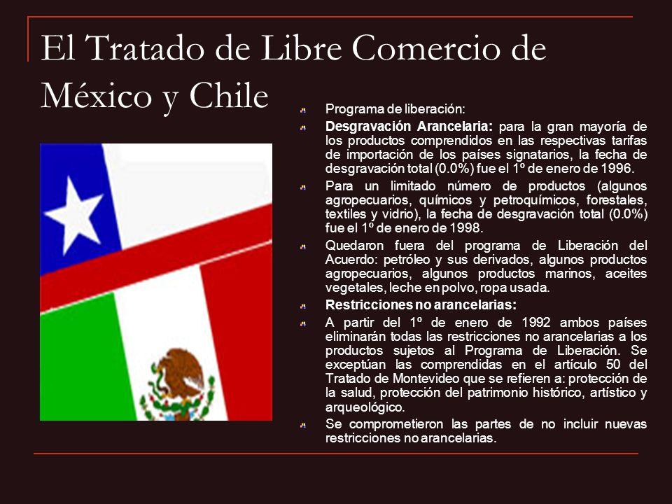 El Tratado de Libre Comercio de México y Chile Programa de liberación: Desgravación Arancelaria: para la gran mayoría de los productos comprendidos en