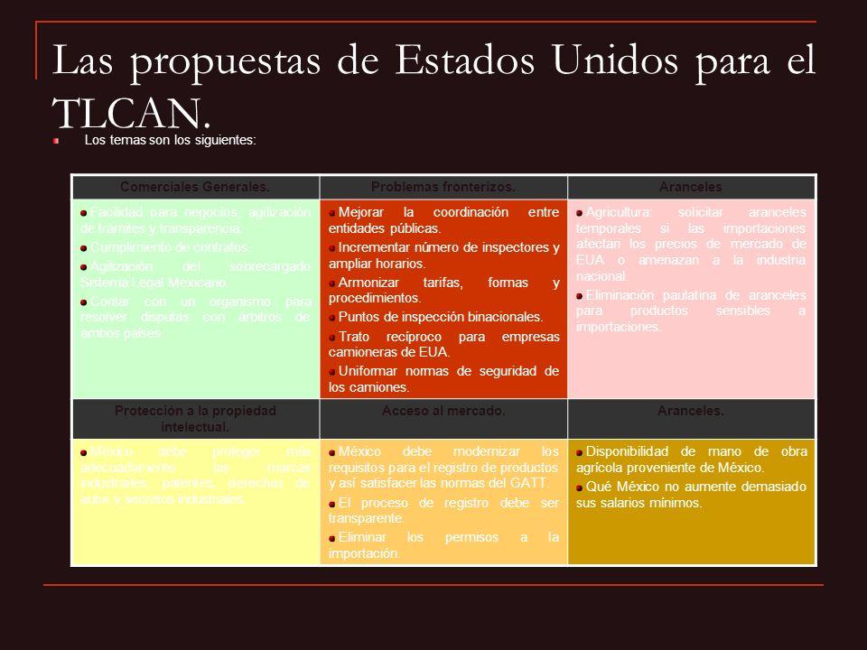 Las propuestas de Estados Unidos para el TLCAN. Los temas son los siguientes: Comerciales Generales.Problemas fronterizos.Aranceles Facilidad para neg