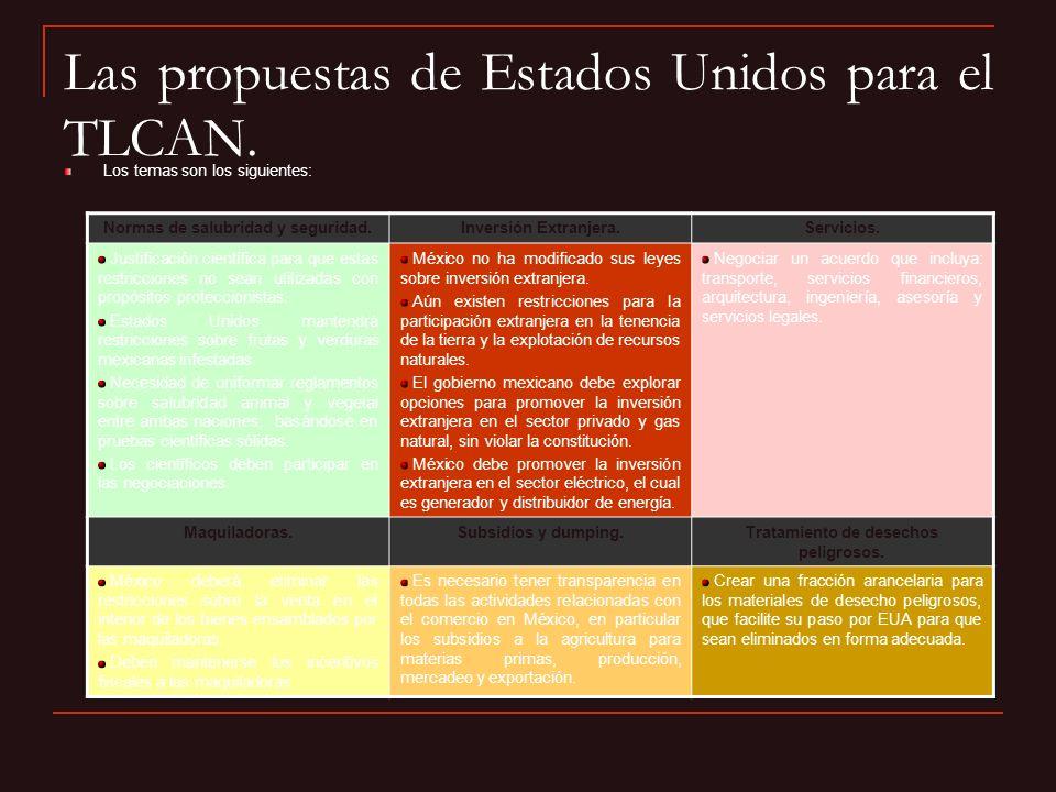 Las propuestas de Estados Unidos para el TLCAN. Los temas son los siguientes: Normas de salubridad y seguridad.Inversión Extranjera.Servicios. Justifi