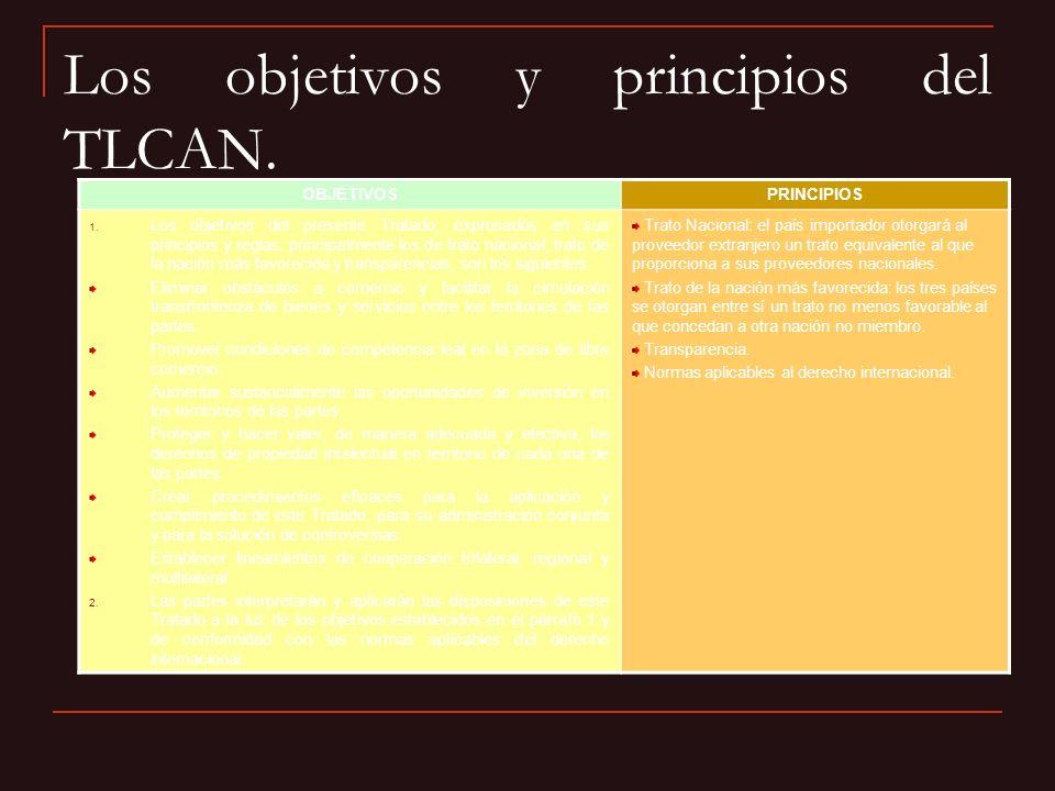 Los objetivos y principios del TLCAN. OBJETIVOSPRINCIPIOS 1. Los objetivos del presente Tratado, expresados en sus principios y reglas, principalmente