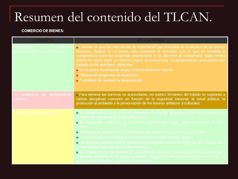 Resumen del contenido del TLCAN. COMERCIO DE BIENES: CONCEPTOAPLICACIONES. Eliminación de barreras arancelarias y no arancelarias. Consiste en que las