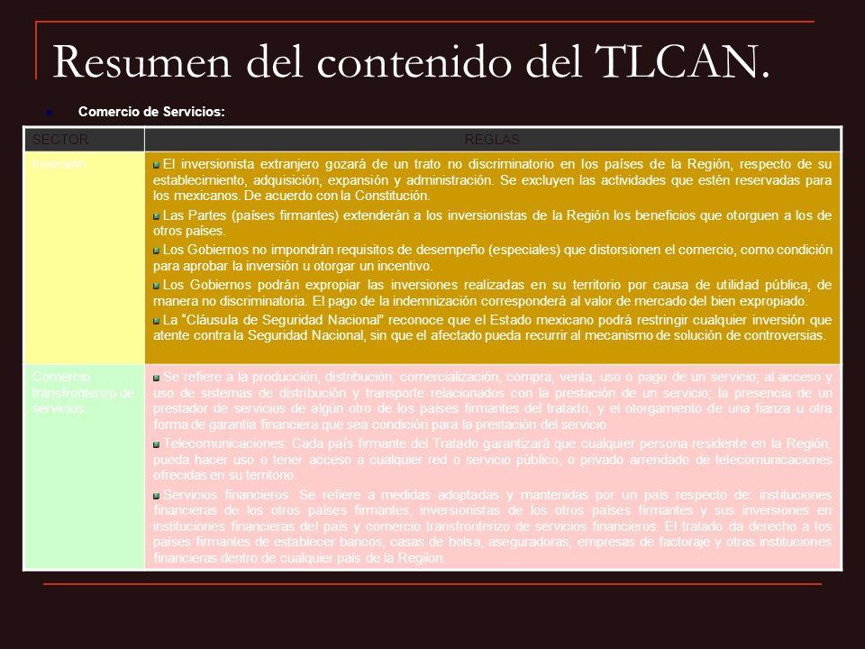 Resumen del contenido del TLCAN. Comercio de Servicios: SECTORREGLAS Inversión El inversionista extranjero gozará de un trato no discriminatorio en lo