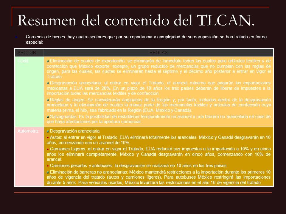 Resumen del contenido del TLCAN. Comercio de bienes: hay cuatro sectores que por su importancia y complejidad de su composición se han tratado en form