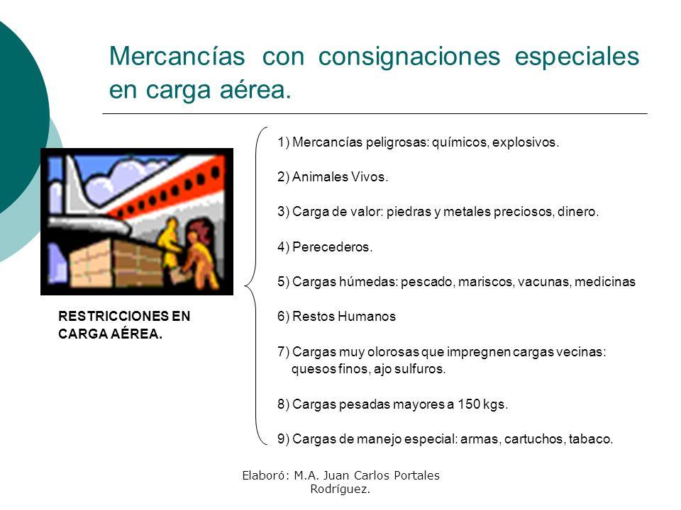 Elaboró: M.A. Juan Carlos Portales Rodríguez. Mercancías con consignaciones especiales en carga aérea. 1) Mercancías peligrosas: químicos, explosivos.