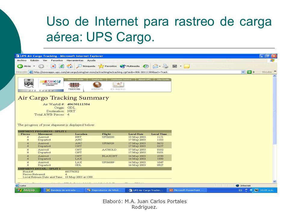Elaboró: M.A. Juan Carlos Portales Rodríguez. Uso de Internet para rastreo de carga aérea: UPS Cargo.