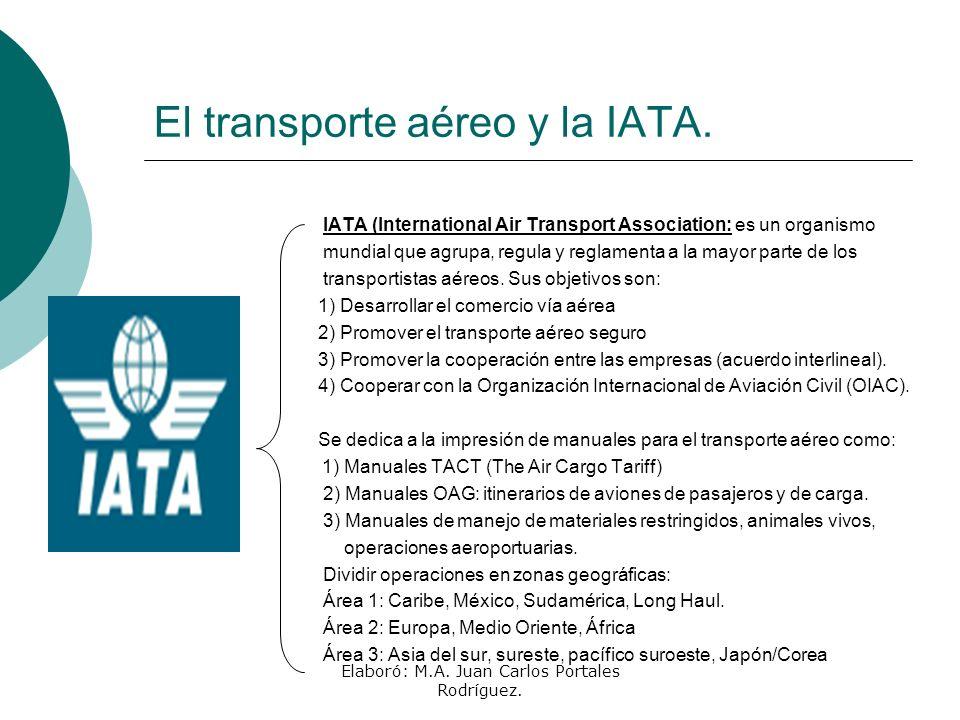 Elaboró: M.A. Juan Carlos Portales Rodríguez. El transporte aéreo y la IATA. IATA (International Air Transport Association: es un organismo mundial qu