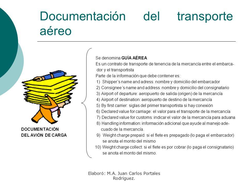 Elaboró: M.A. Juan Carlos Portales Rodríguez. Documentación del transporte aéreo Se denomina GUÍA AÉREA Es un contrato de transporte de tenencia de la