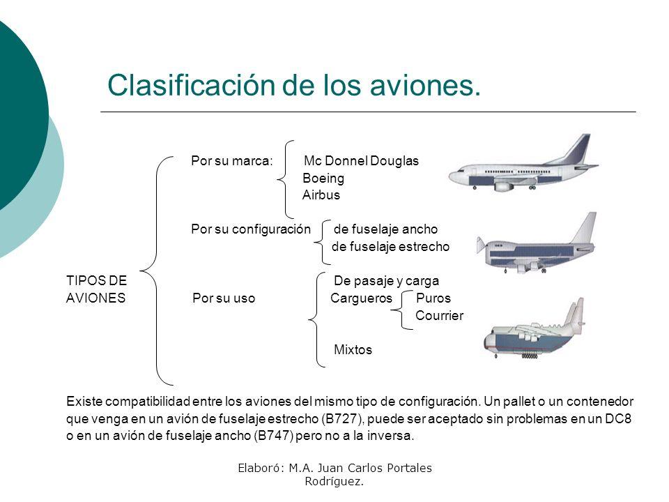 Elaboró: M.A. Juan Carlos Portales Rodríguez. Clasificación de los aviones. Por su marca: Mc Donnel Douglas Boeing Airbus Por su configuración de fuse