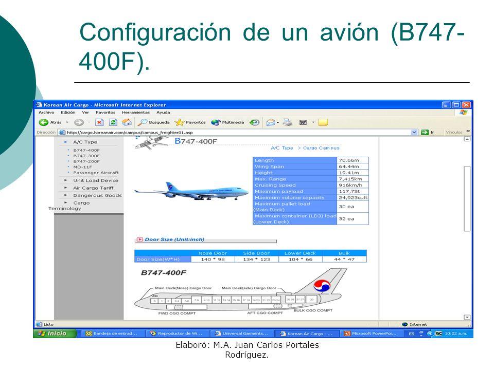 Elaboró: M.A. Juan Carlos Portales Rodríguez. Configuración de un avión (B747- 400F).