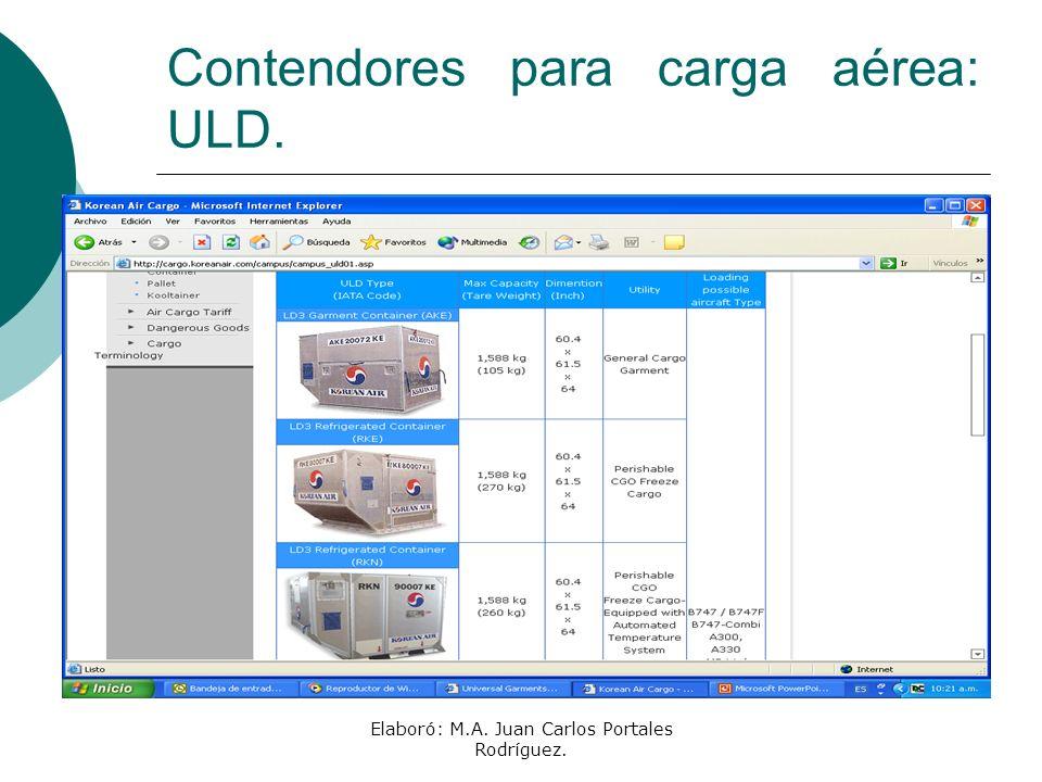 Elaboró: M.A. Juan Carlos Portales Rodríguez. Contendores para carga aérea: ULD.