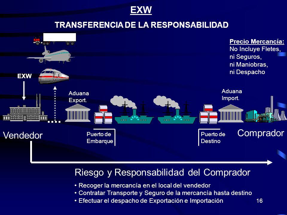 16 EXW TRANSFERENCIA DE LA RESPONSABILIDAD Riesgo y Responsabilidad del Comprador Recoger la mercancía en el local del vendedor Contratar Transporte y