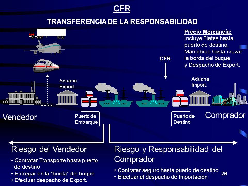 26 CFR TRANSFERENCIA DE LA RESPONSABILIDAD Riesgo y Responsabilidad del Comprador Contratar seguro hasta puerto de destino Efectuar el despacho de Imp