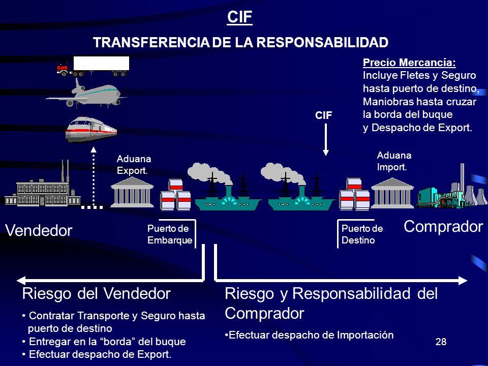 28 CIF TRANSFERENCIA DE LA RESPONSABILIDAD Riesgo y Responsabilidad del Comprador Efectuar despacho de Importación Vendedor Comprador Puerto de Embarq