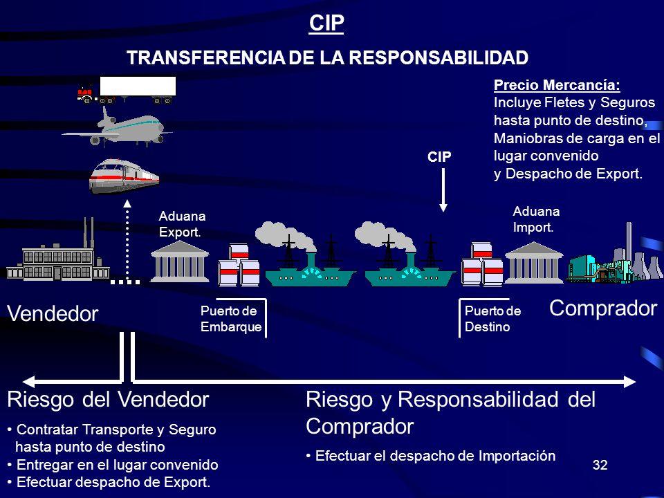 32 CIP TRANSFERENCIA DE LA RESPONSABILIDAD Riesgo y Responsabilidad del Comprador Efectuar el despacho de Importación Vendedor Comprador Puerto de Emb