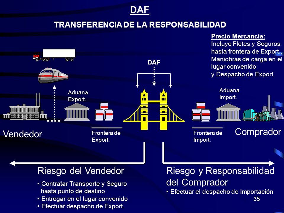 35 DAF TRANSFERENCIA DE LA RESPONSABILIDAD Riesgo y Responsabilidad del Comprador Efectuar el despacho de Importación Vendedor Comprador Frontera de E