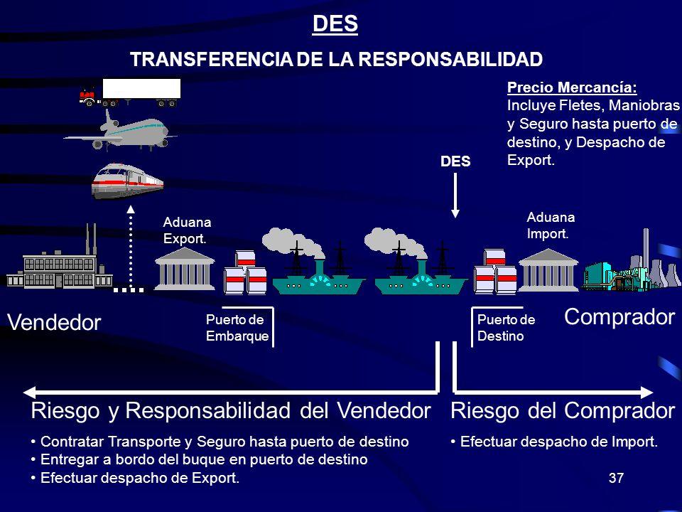 37 DES TRANSFERENCIA DE LA RESPONSABILIDAD Riesgo del Comprador Efectuar despacho de Import. Vendedor Comprador Puerto de Embarque Puerto de Destino A