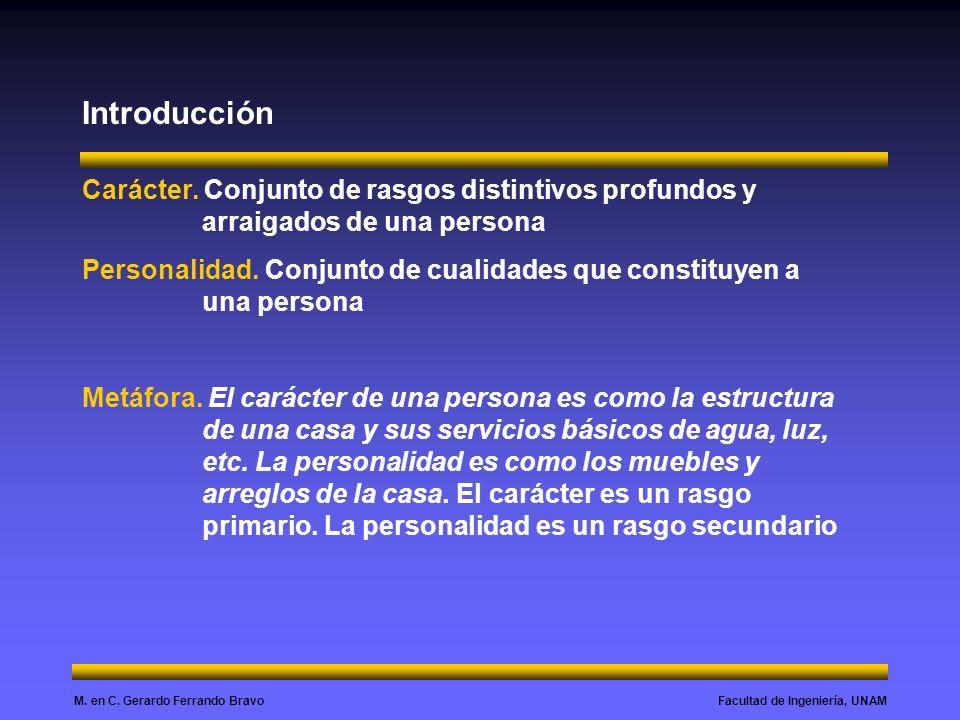 Facultad de Ingeniería, UNAMM.en C. Gerardo Ferrando Bravo Introducción Carácter.