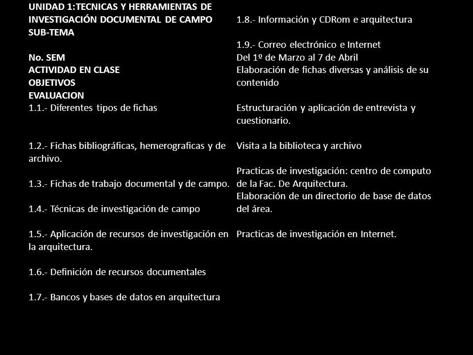 UNIDAD 1:TECNICAS Y HERRAMIENTAS DE INVESTIGACIÓN DOCUMENTAL DE CAMPO SUB-TEMA No. SEM ACTIVIDAD EN CLASE OBJETIVOS EVALUACION 1.1.- Diferentes tipos