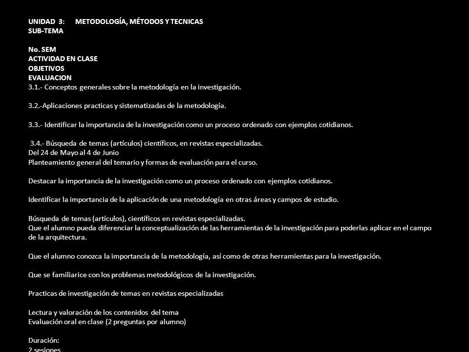 UNIDAD 3: METODOLOGÍA, MÉTODOS Y TECNICAS SUB-TEMA No. SEM ACTIVIDAD EN CLASE OBJETIVOS EVALUACION 3.1.- Conceptos generales sobre la metodología en l