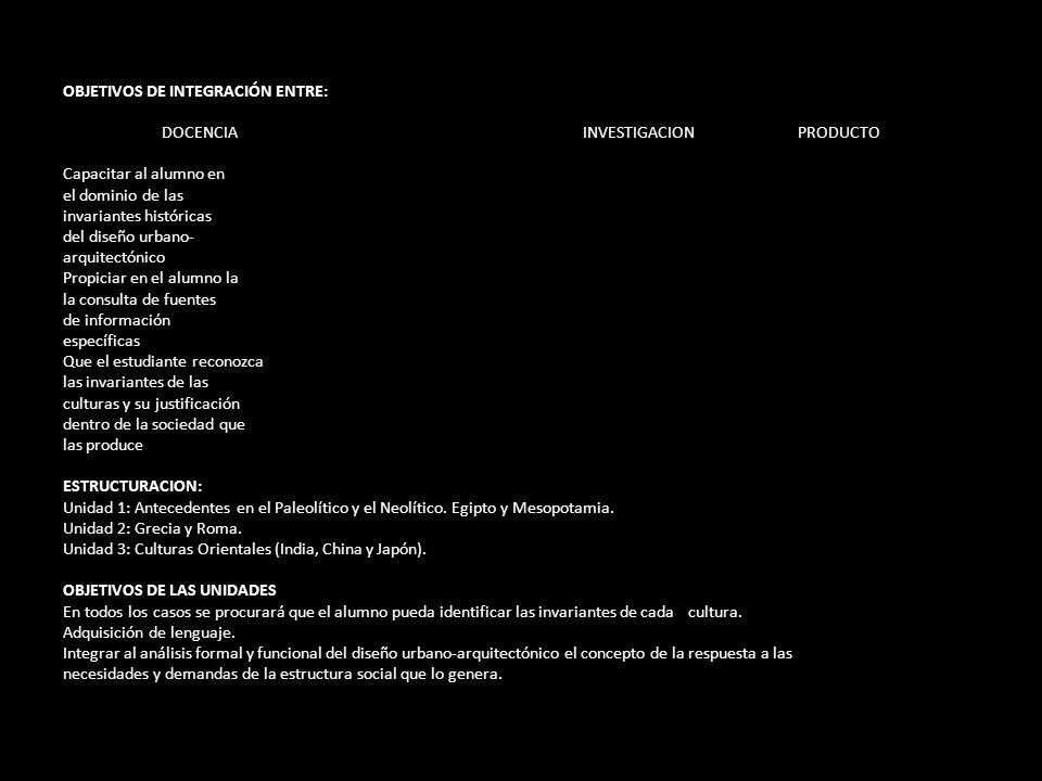 OBJETIVOS DE INTEGRACIÓN ENTRE: DOCENCIA INVESTIGACION PRODUCTO Capacitar al alumno en el dominio de las invariantes históricas del diseño urbano- arq