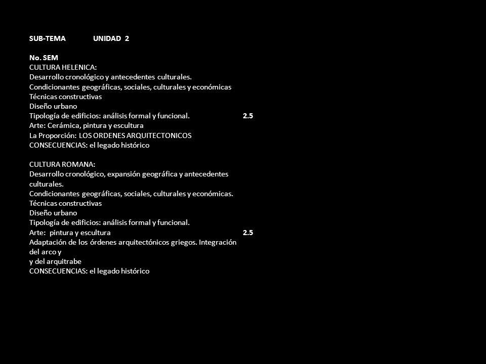 SUB-TEMA UNIDAD 2 No. SEM CULTURA HELENICA: Desarrollo cronológico y antecedentes culturales. Condicionantes geográficas, sociales, culturales y econó