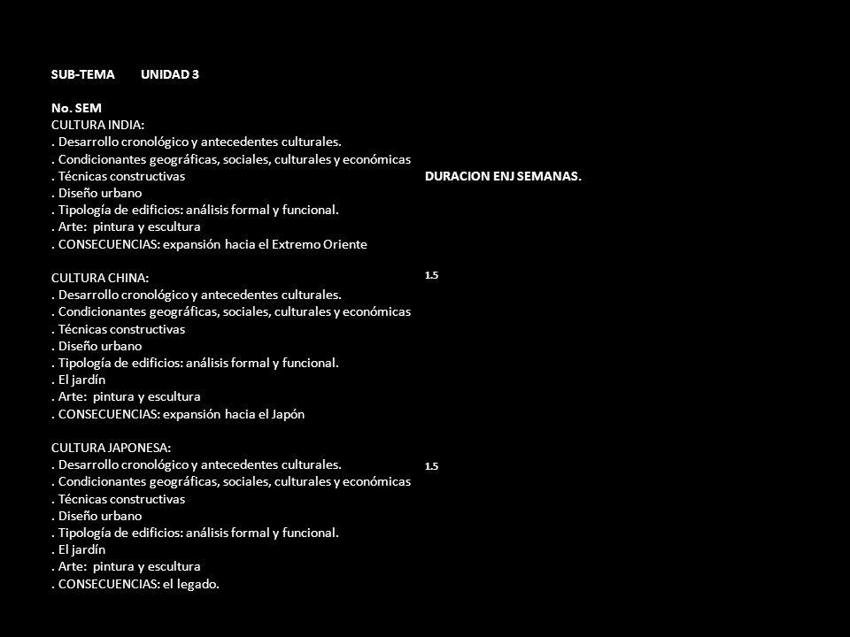 SUB-TEMA UNIDAD 3 No. SEM CULTURA INDIA:. Desarrollo cronológico y antecedentes culturales.. Condicionantes geográficas, sociales, culturales y económ