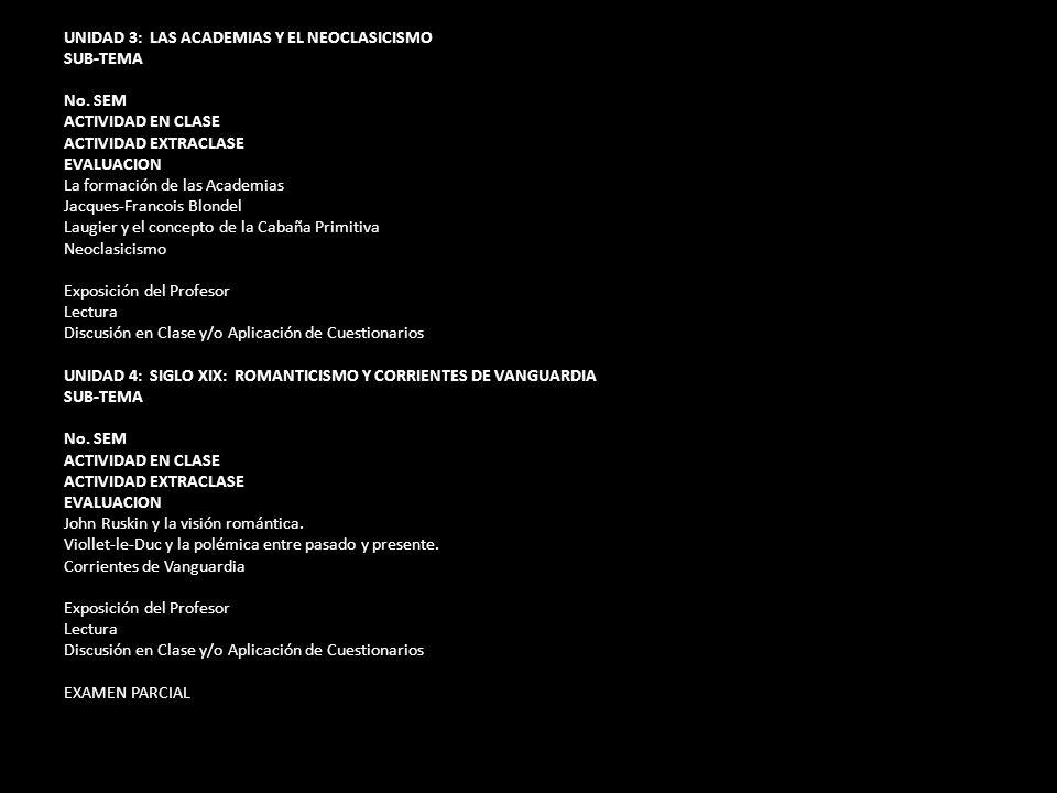 UNIDAD 3: LAS ACADEMIAS Y EL NEOCLASICISMO SUB-TEMA No. SEM ACTIVIDAD EN CLASE ACTIVIDAD EXTRACLASE EVALUACION La formación de las Academias Jacques-F