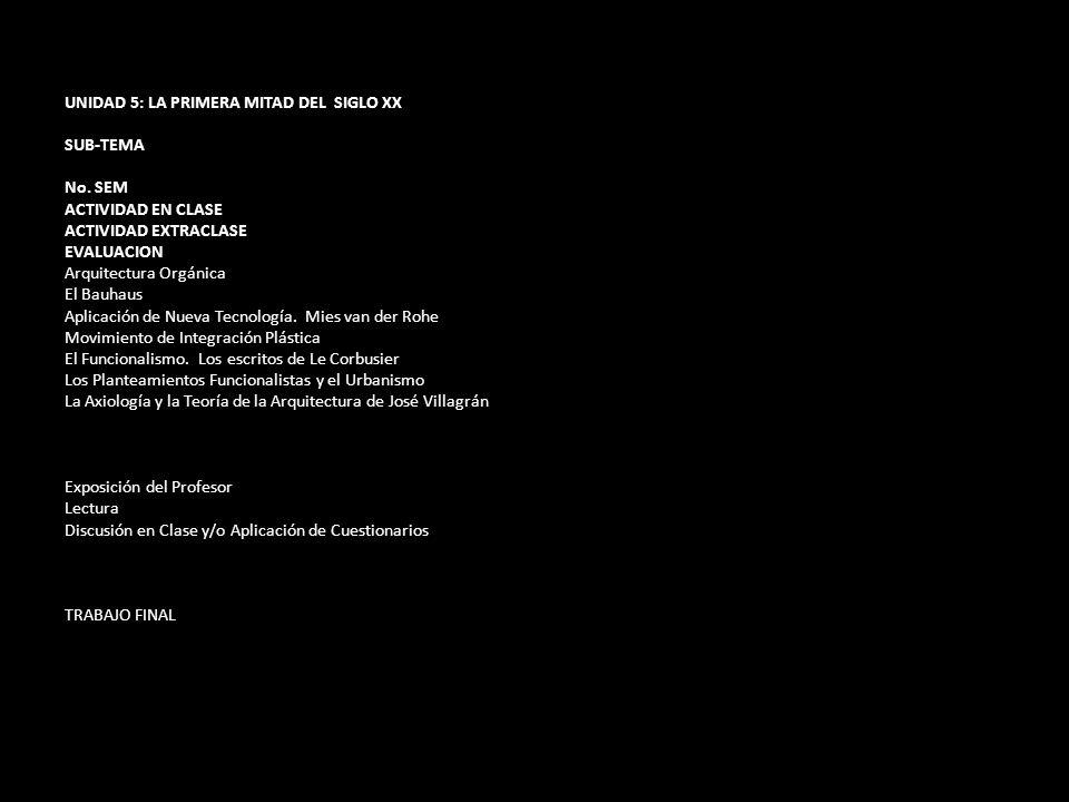 UNIDAD 5: LA PRIMERA MITAD DEL SIGLO XX SUB-TEMA No. SEM ACTIVIDAD EN CLASE ACTIVIDAD EXTRACLASE EVALUACION Arquitectura Orgánica El Bauhaus Aplicació