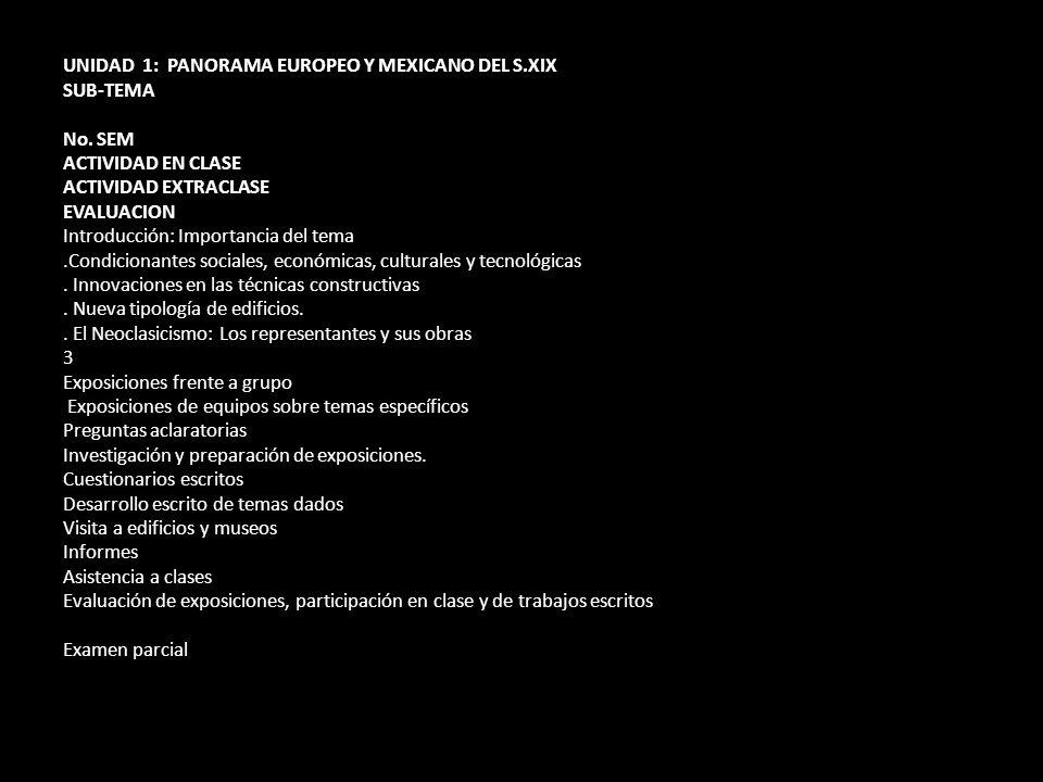 UNIDAD 1: PANORAMA EUROPEO Y MEXICANO DEL S.XIX SUB-TEMA No. SEM ACTIVIDAD EN CLASE ACTIVIDAD EXTRACLASE EVALUACION Introducción: Importancia del tema